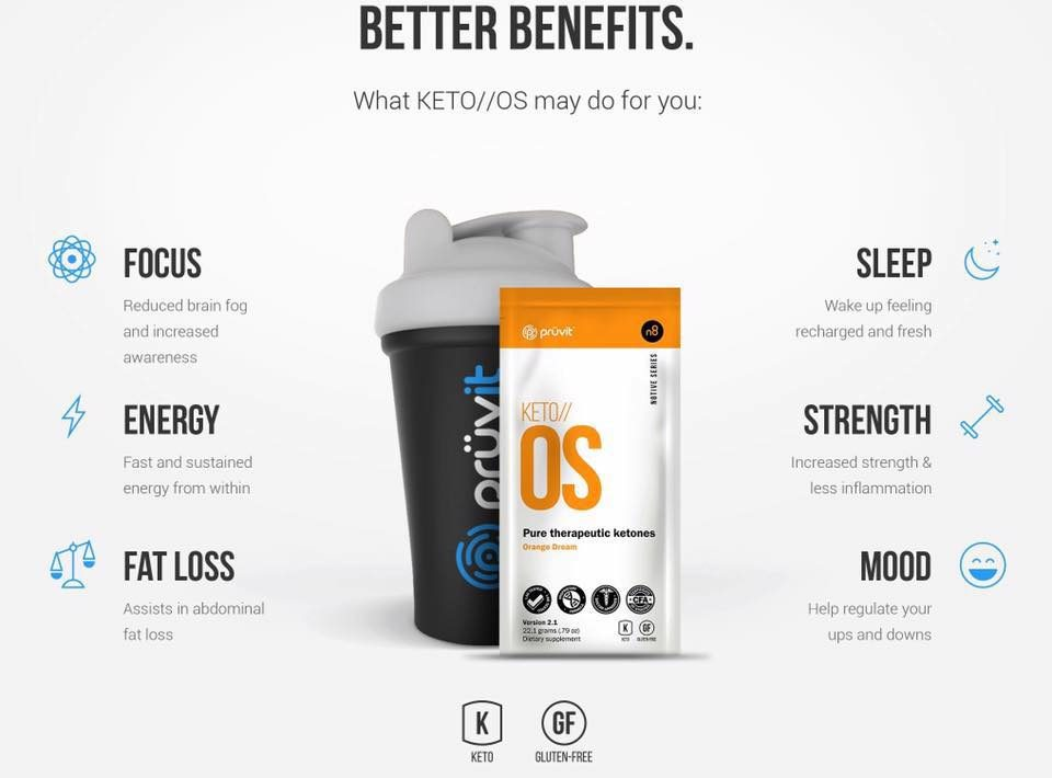 Drink Your Ketones- Click the Pic to Learn More!